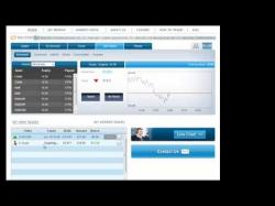 One touch binary option broker
