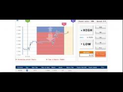 Binary Option Tutorials - IKKO Trader Strategy Binary Options - The Startup Nation