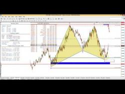 Binary Option Tutorials - IG Binaries Video Course Harmonic Scanner Training | How to