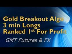 Binary Option Tutorials - GMT Options Strategy Gold Breakout Strategy 3 min Longs