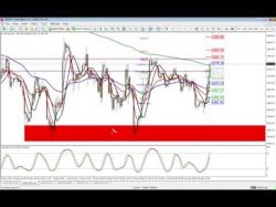 Binary Option Tutorials - 365 Trading Strategy Forex.Today Live Stream:  Forex Tra
