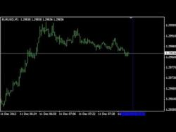Binary Option Tutorials - Binary Book Review Binary Options ★ Binary Options S