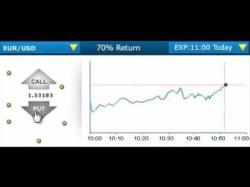 Cara Trading Lion Binary Option