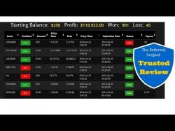 Binary Option Tutorials - Binary Dealer Review The Referral Project Review- Is The