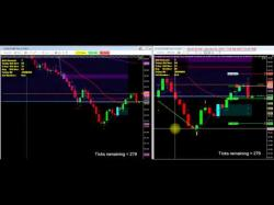 Binary options robot review 2015