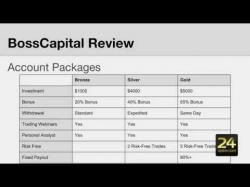 Binary Option Tutorials - Boss Capital Review Binary Options ★ Boss Capital Rev