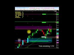 Binary Option Tutorials - uTrader Video Course How To Day Trade Futures by Val Utr