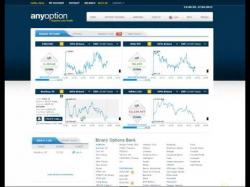 Binary Option Tutorials - AnyOption Strategy anyOption Review Tutorial   How to