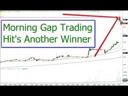 Binary Option Tutorials - trading profitable Morning Gap Trading Scores Another